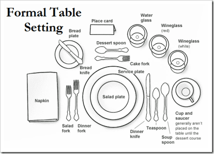 Surprising Fine Dining Place Setting Gallery - Best Image Engine .  sc 1 st  tagranks.com & Surprising Fine Dining Place Setting Gallery - Best Image Engine ...